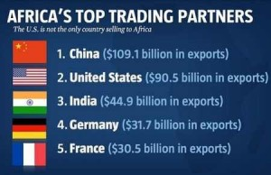 Africa trading