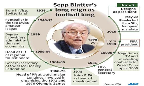 Sepp-Football-reign