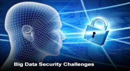 Security of Data/Systems