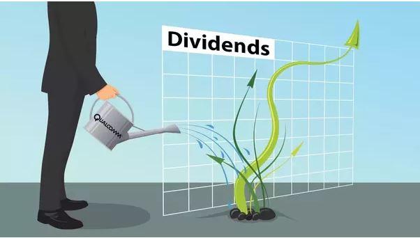 Dividene payment awards